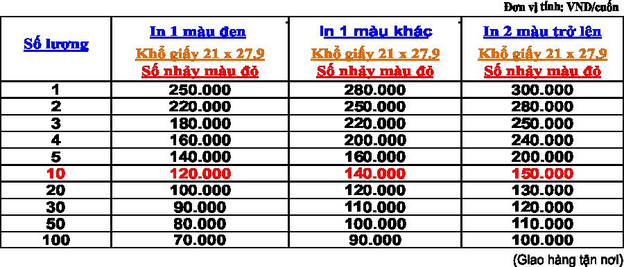 bảng giá in hóa đơn