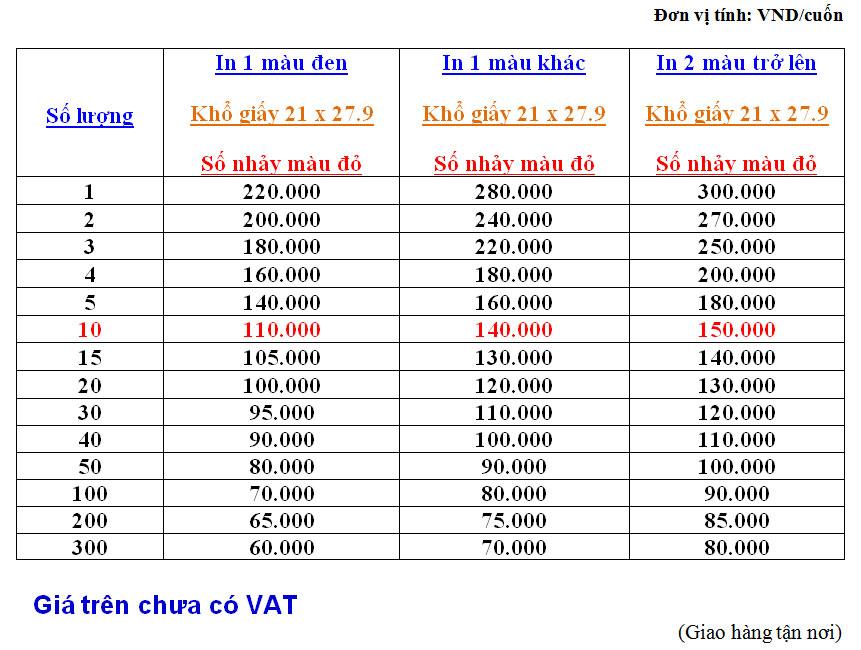 Bảng giá in hóa đơn gtgt